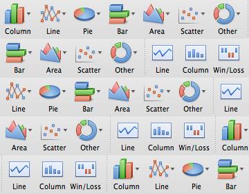 Eccedere nell'uso di tipi diversi di grafici